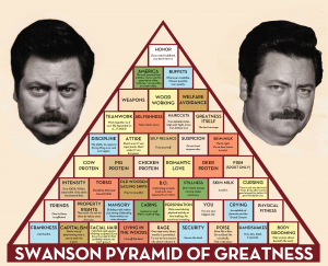 Swanson Pyramid of Greatness 300x243 Swanson Pyramid of Greatness