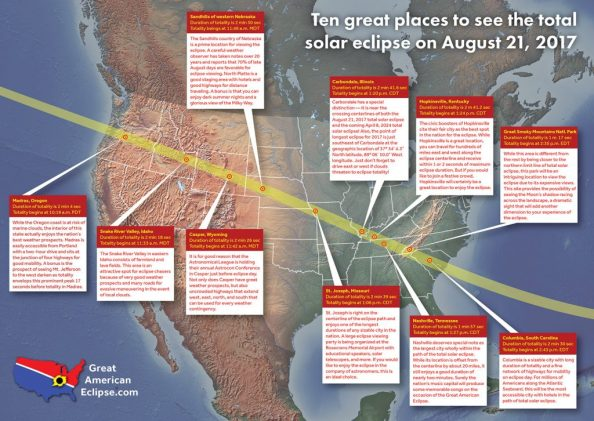 ten places to see the total solar eclipse in 2017 1024x726 ten places to see the total solar eclipse in 2017