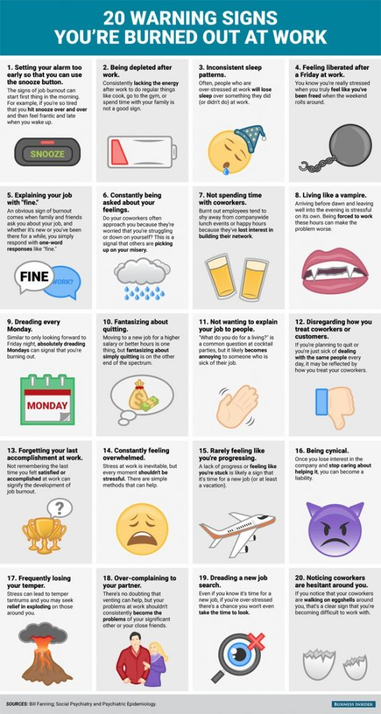20 warning signs youre burned out at work 546x1024 20 warning signs youre burned out at work