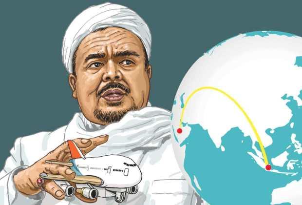 TIKTAK.ID - Ilustrasi Habib Rizieq Shihab Di Arab Saudi