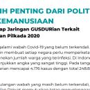 Sayangkan Sikap Jokowi yang Abaikan Suara Publik, Jaringan GUSDURian Ikut Keluarkan Pernyataan Sikap