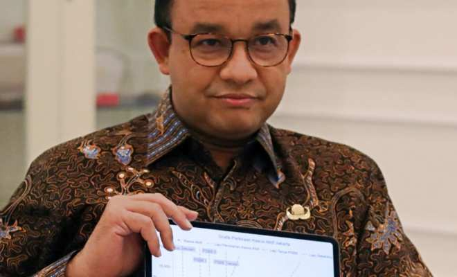 3 Pekan Anies Pilih PSBB Diperketat, Covid DKI Malah Melesat