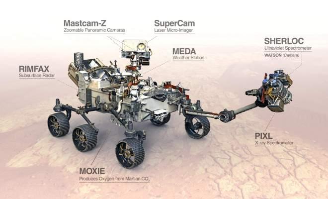 Ketahui Kecanggihan Perseverance, Robot Penjelajah Mars