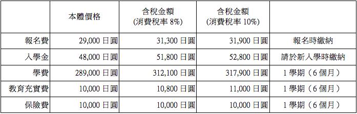 %e9%95%b7%e6%9c%9f%e5%ad%b8%e8%b2%bb
