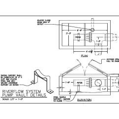 Pool Pump Setup Diagram Pioneer Dvd Head Unit Wiring Riverflow