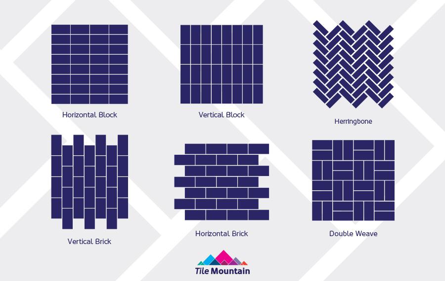 Metro Tiles Buying Guide Tile Mountain