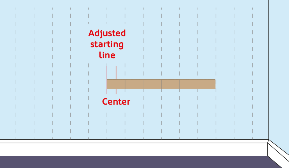 Adjusted Centre Line for Wall Tiling