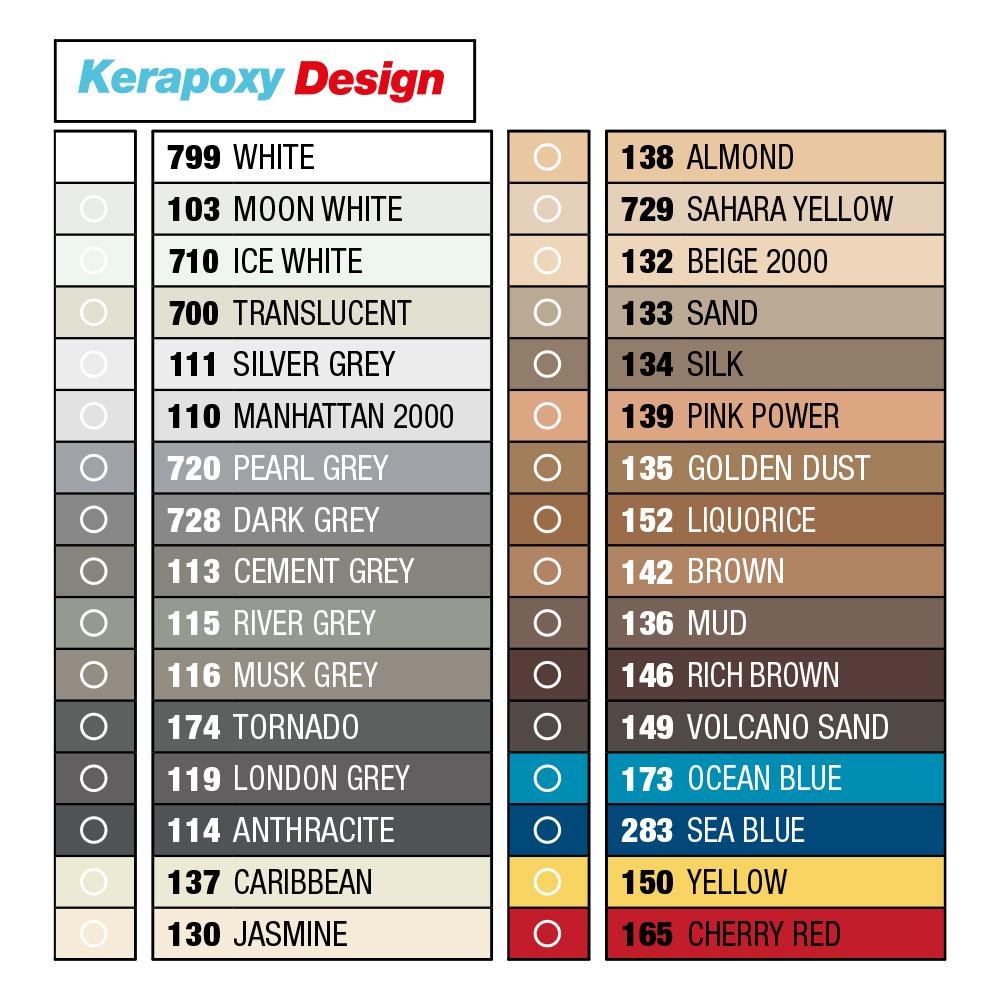 mapei kerapoxy design epoxy tile grout