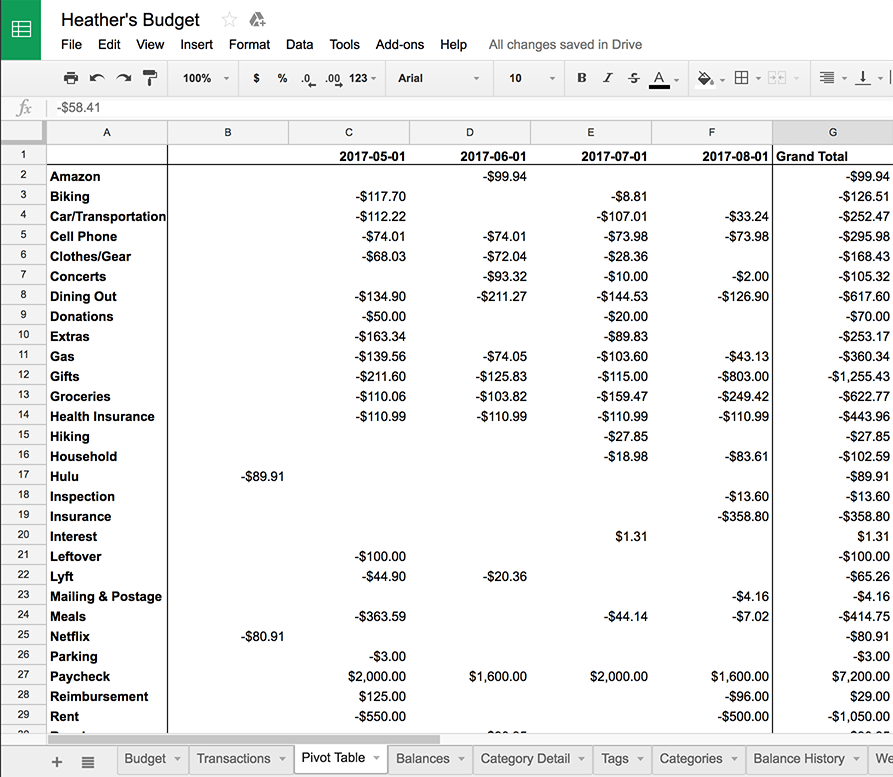 Pivot-table