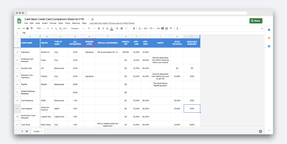 Compare 8+ Cash Back Credit Cards in This Free Spreadsheet