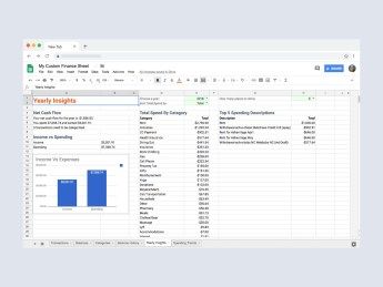 Build Your Own Tiller Spreadsheet