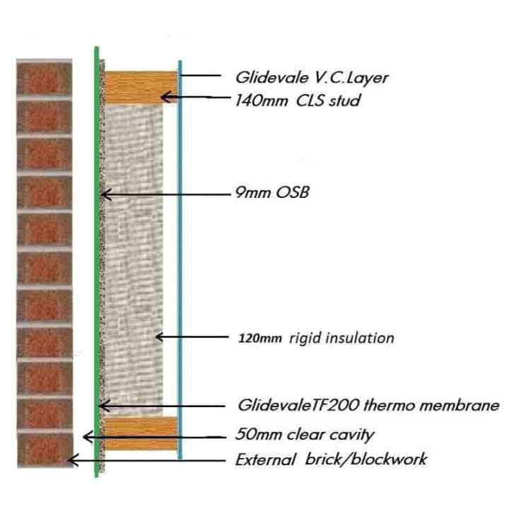 Cross Section Through A Timber Framed External Wall | Viewframes.org