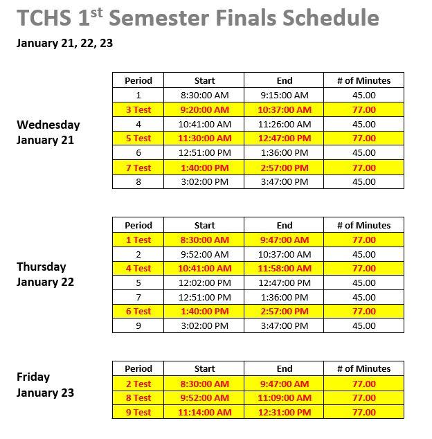 tchs 1st semester finals