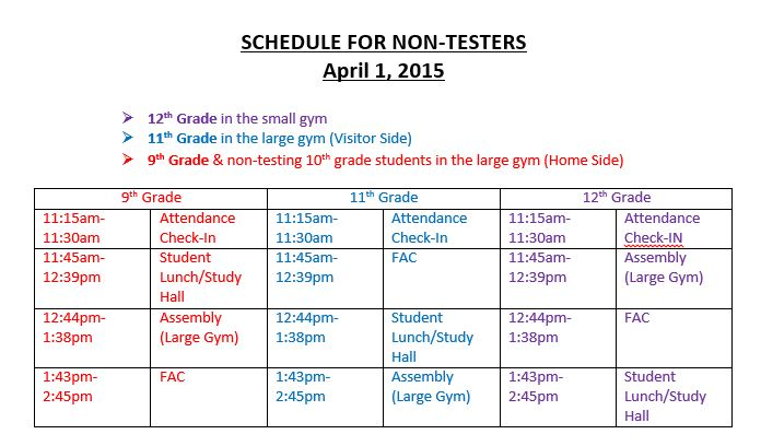 schedule non testers april 1