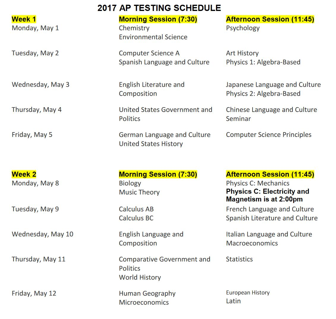 Ap testing dates in Melbourne