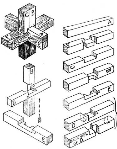 Timber Frame Tools » Puzzle Joints