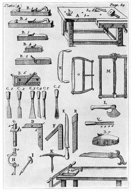 Timber Frame Tools » Woodworking Tools 1600-1900