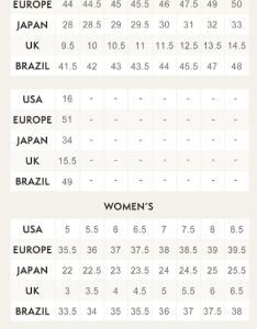 Mens and womens footwear also timberland clothing size charts nz rh
