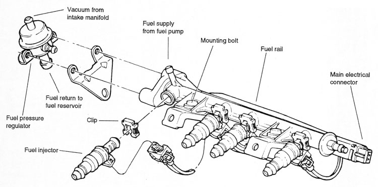 2002 Vw Pat Fuse Box. Diagram. Auto Wiring Diagram
