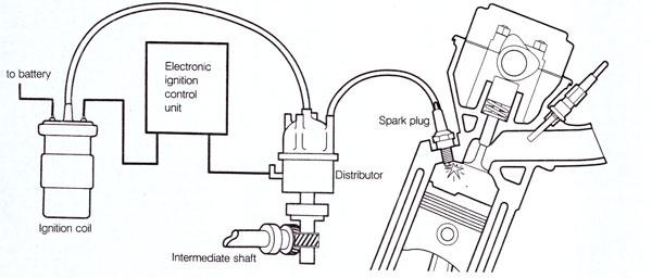 vw cis wiring diagram