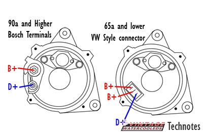 Vw 8v Engine VW 20V Engine Wiring Diagram ~ Odicis