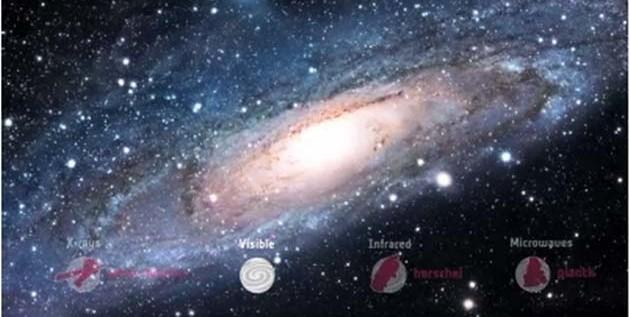 Image Credit: space.com; ESA