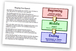 Sixth Grade Curriculum & Lesson Plan Activities