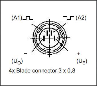 Speedometer and gps sender :: gps senders, speedometers