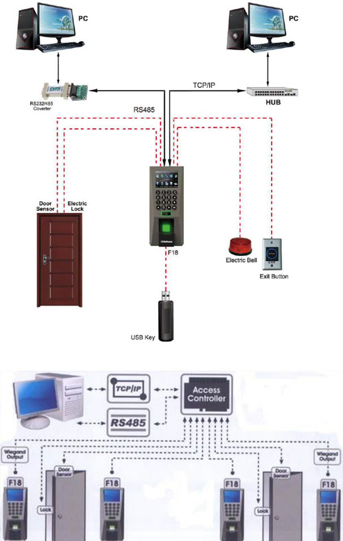 alarm wiring diagram 2005 nissan altima remote starter f18 access control reader :: reader, control, time and automotive ...