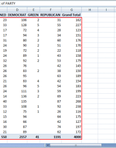 also excel pivot table tutorial  sample productivity portfolio rh timeatlas