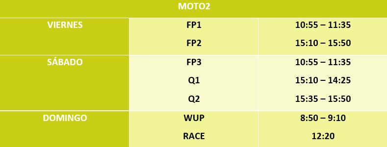 Los horarios del Gran Premio de San Marino