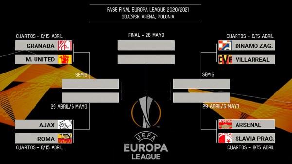 Emparejamientos hasta la final de la Europa League.