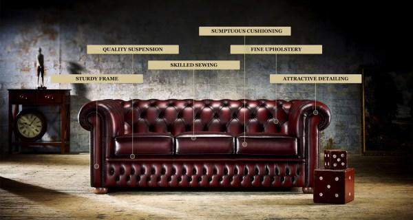 Anatomy Of British- Chesterfield Sofas