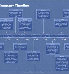 company history timeline [ 1195 x 840 Pixel ]
