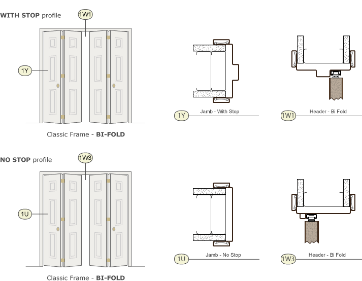 Bi-Fold Door : Timely Industries