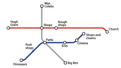 Ultimate Uncluttered Tube Map
