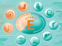 Vitamin E Deficiency Symptoms and Effects, Increases Risk Of Miscarriages, Chronic Liver Disease, Fatty Liver