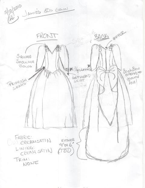 skoyoofel: wedding dress designs sketches