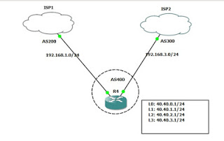 Use BGP AS-Path prepend to load-balance two ISP links on