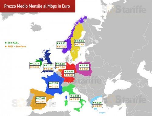 parrorto euro mega