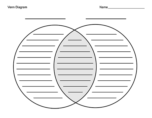 Venn Diagrams with Lines for Writing