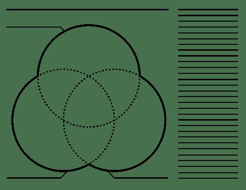 22 + 3 Circle Venn Diagram Template Images 3 Circle Venn