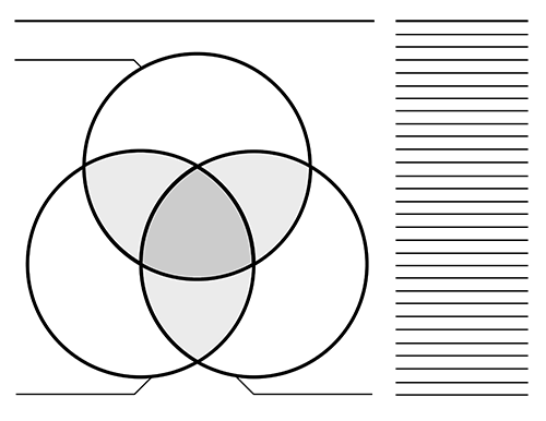 three way venn diagram er symbols and meaning 3 circle templates | blank printable graphic organizers