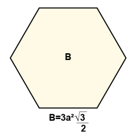 Hexagon Area 3