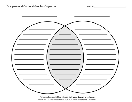 hinduism vs buddhism venn diagram process flow ppt template free printable compare and contrast graphic organizers - blank pdfs