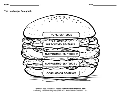 Hamburger Graphic Organizer