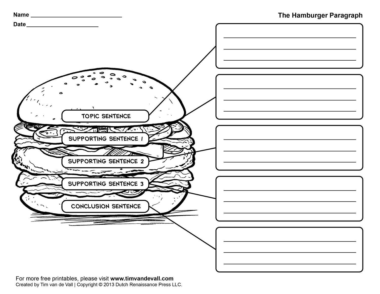 web diagram graphic organizer 2003 honda accord fuse box hamburger paragraph worksheet language arts printables