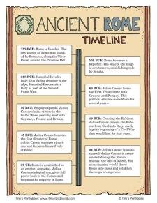 Ancient Rome Timeline