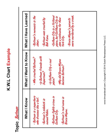 kwl-chart-example-350 - Tim's Printables