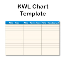 It's just a photo of Adorable Printable Kwl Chart